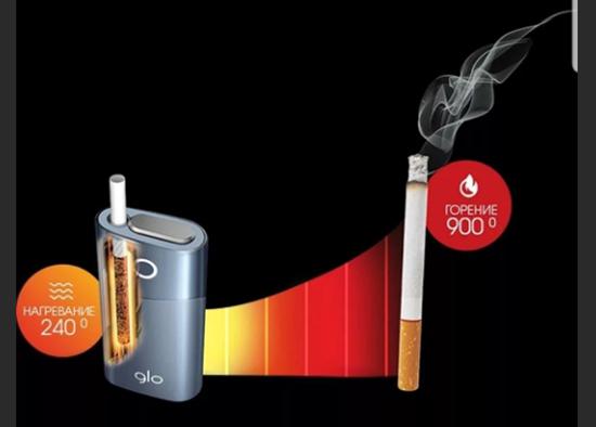 Сравнение вреда нагревателей GLO и обычных сигарет