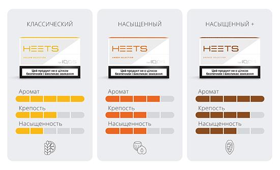 Какие бывают стики для IQOS, различия по вкусам и крепости